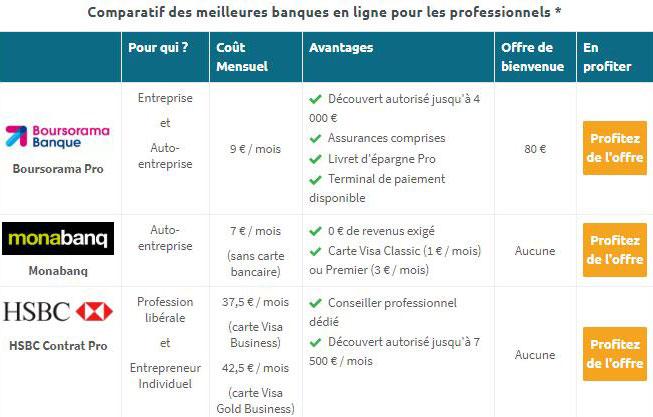 comparatif meilleures banques pour professionnels